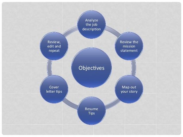 Dissertation Abstract International Databases