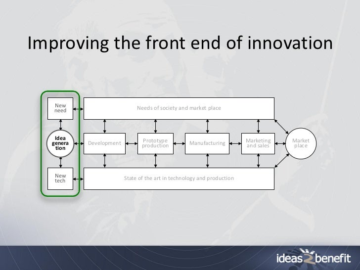 Improving the front end of innovation   New                        Needs of society and market place   need   Idea        ...