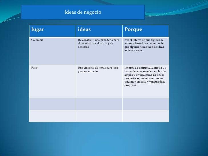 Ideas de negocio<br />