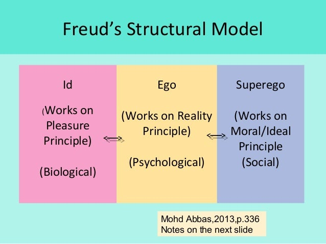 the family structural theory Structural family therapy is underpinned by a clearly articulated model of family functioning, and has been developed and used most consistently in services for children and families a growing body of empirical evidence attests to the efficacy of structural family therapy.