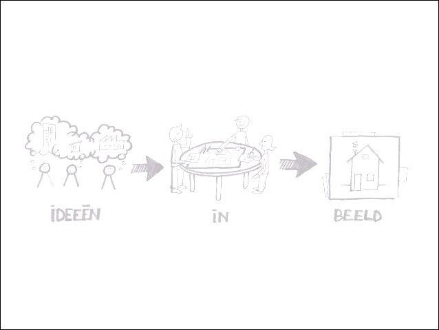 Ideeën in beeld, door Bas Bakker en Nico Druif