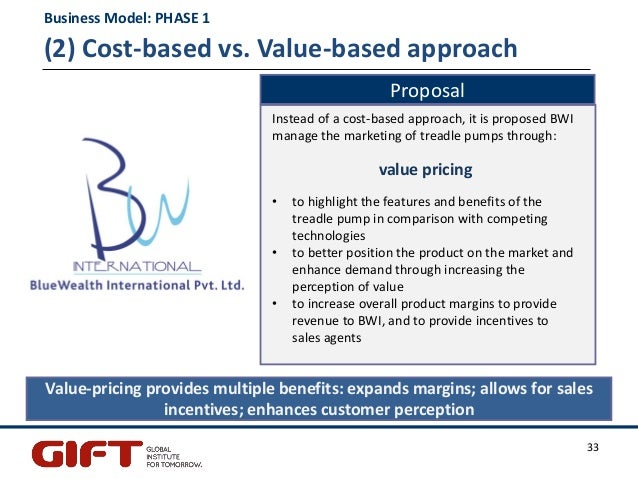 cost based pricing vs value based pricing If a given good will cost $10 to develop, a perfect cost-based pricing would be to sell it at $10 a cost-plus pricing model at 5% would be to sell the product at $1050 determining cost while the concept of cost-based pricing is quite simple, the accurate measurement of cost can sometimes be a bit complex.