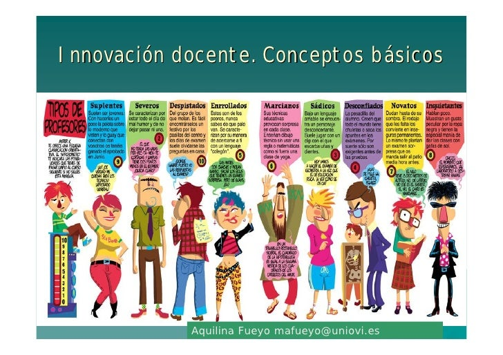 Innovación docente. Conceptos básicos                 Aquilina Fueyo mafueyo@uniovi.es