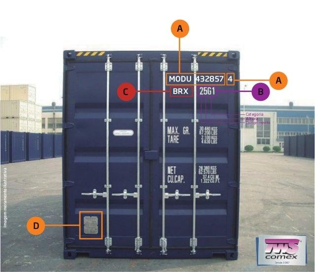 http://image.slidesharecdn.com/identificacao-container-161103132113/95/identificao-de-continer-1-638.jpg?cb=1478179748