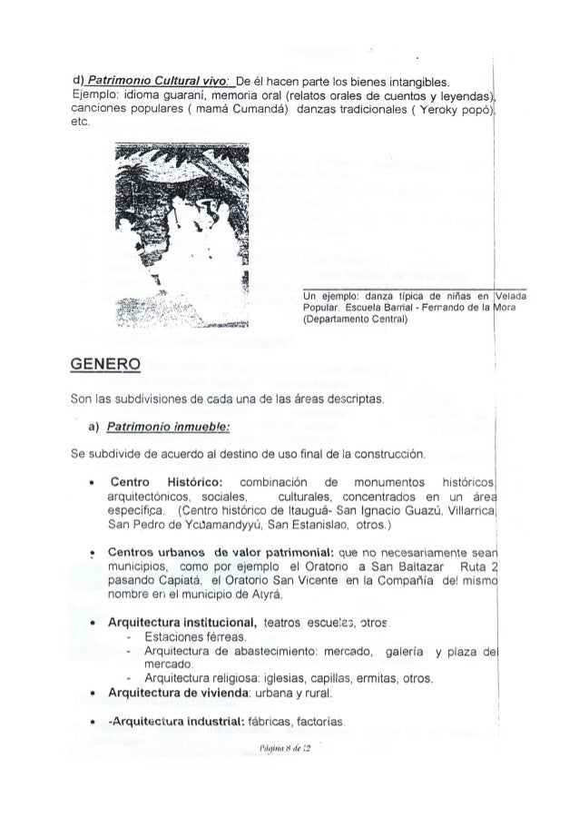 d_)   De él hacen parte los bienes intangibles.  ' Ejemplo:  idioma guaraní,  memoria oral (relatos orales de cuentos y le...