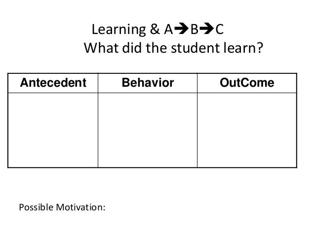 Learning & ABC              What did the student learn?Antecedent             Behavior   OutComePossible Motivation: