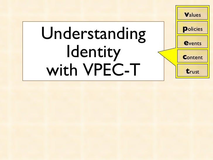 Understanding Identity with VPEC-T v alues p olicies e vents c ontent t rust