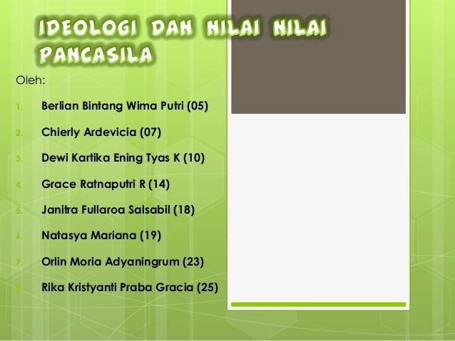 Oleh: 1.  Berlian Bintang Wima Putri (05)  2.  Chierly Ardevicia (07)  3.  Dewi Kartika Ening Tyas K (10)  4.  Grace Ratna...