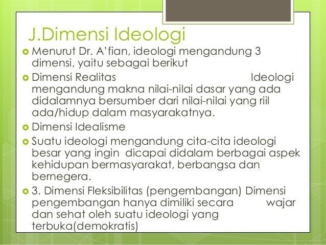 dimensi ideologi menurut dr a fian ideologi mengandung 3