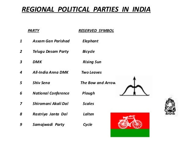 indian political parties essay The upper house in the indian political system is the ballot papers included a 'none of the above' option for in india, political parties are either a.