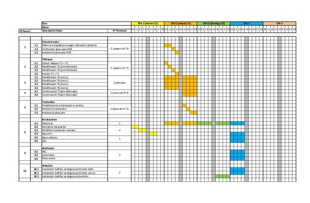 Programa de Trabajo Jornada de construcción colectiva IDLF
