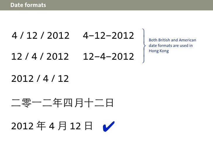 Expiry Date Format Date Formats   4 / 12