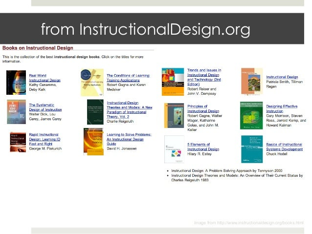 what is instructional design model