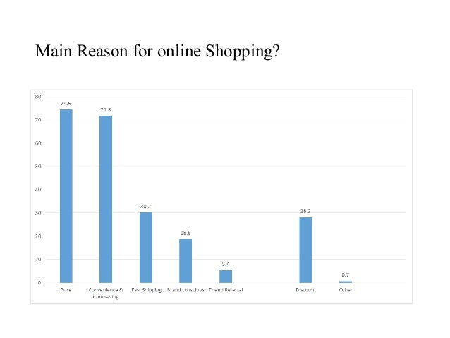 Literature review on online shopping cart pdf