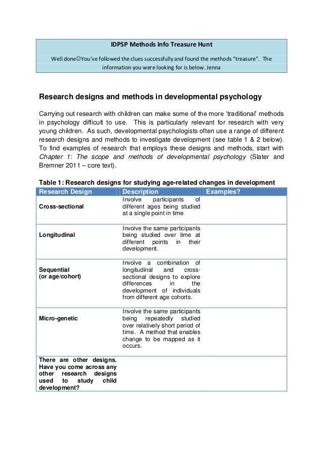 IDPSP Methods Info Treasure Hunt