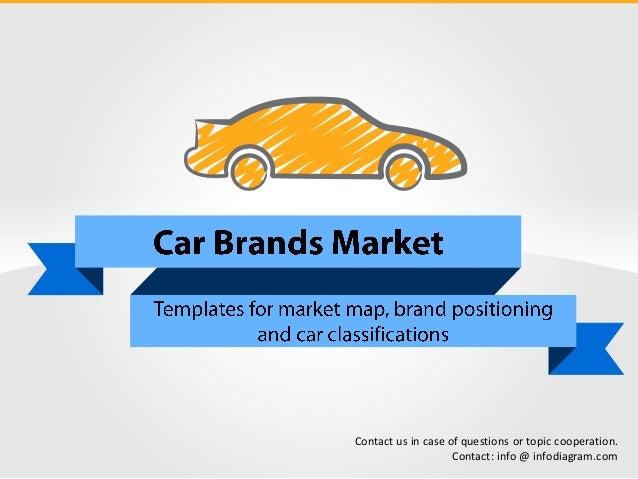 Car Brands Market Map & Classification Infodiagrams
