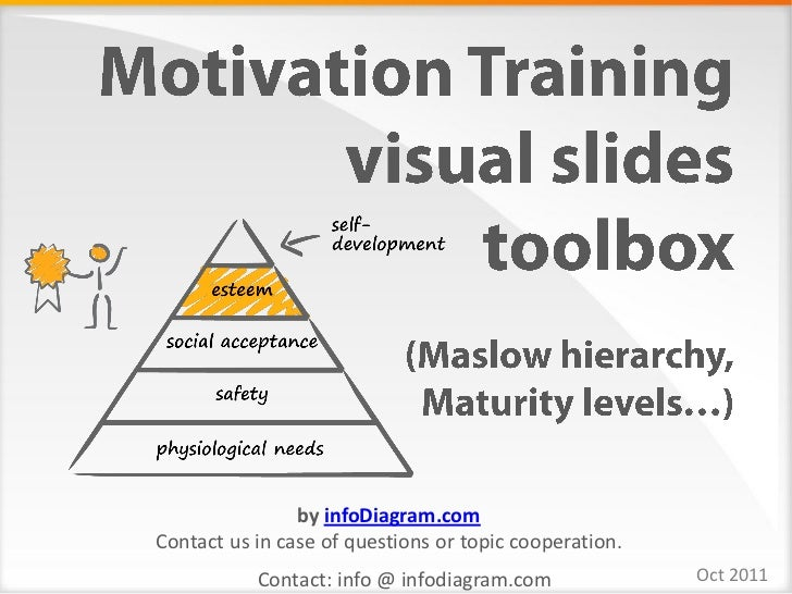motivation_training_infodiagrams