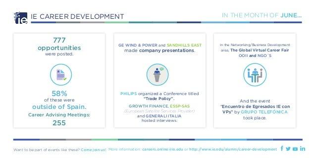 More information: careers.online@ie.edu or http://www.ie.edu/alumni/career-development IN THE MONTH OF JUNE... In the Netw...