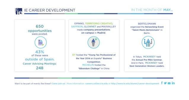 IE Business Careers milestones May 2014