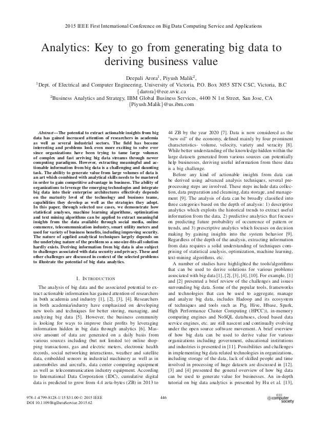 business intelligence 2016 IEEE PAPER