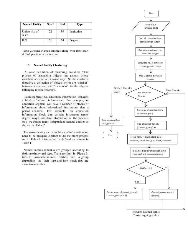 Free cv parsing tool