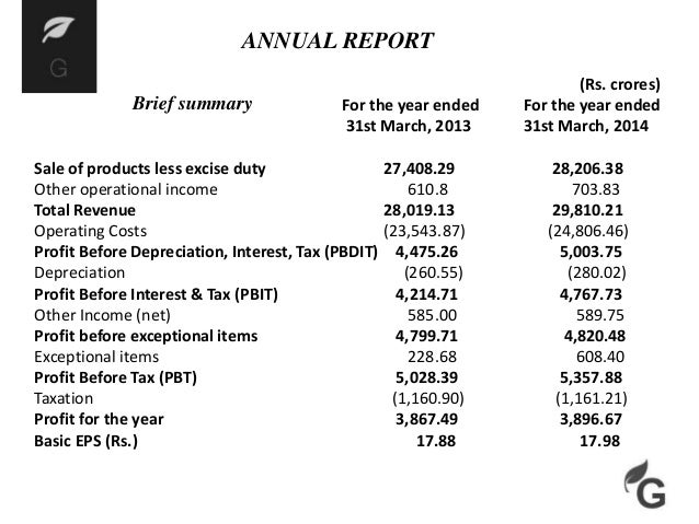 Annual Report Examples Annual Report rs Crores For