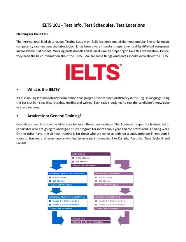 IELTS 101 - Test Info, Test Schedules, Test Locations Planning for the IELTS? The International English Language Testing S...