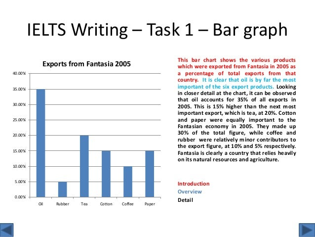 ielts writing task 1 table Ielts writing academic task 1 table when you buy coursework online from essayslab ielts writing academic task 1 table click heretask had four.