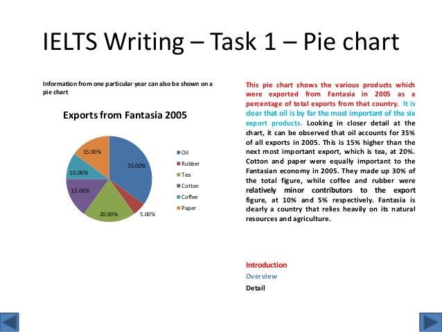 Chart essay writing