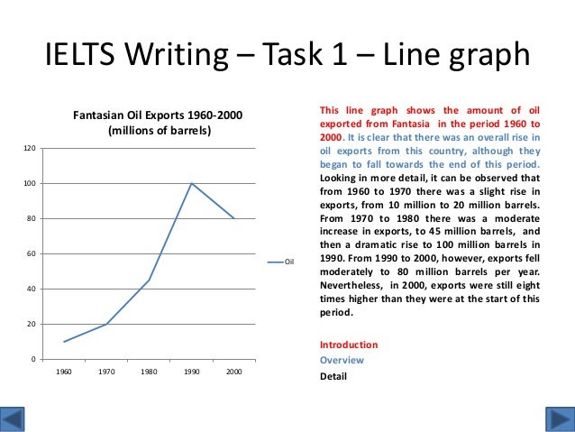 describe a graph essay Pte speaking describe image – bar graph: below are the repeated describe image (bar graph) questions asked in pte academic speaking module.