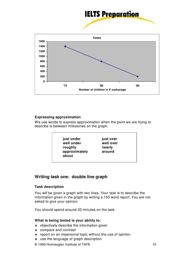 1000 Word Essay Pages