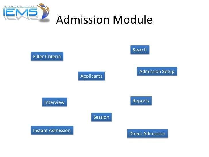 Admission Module                                    SearchFilter Criteria                                       Admission ...