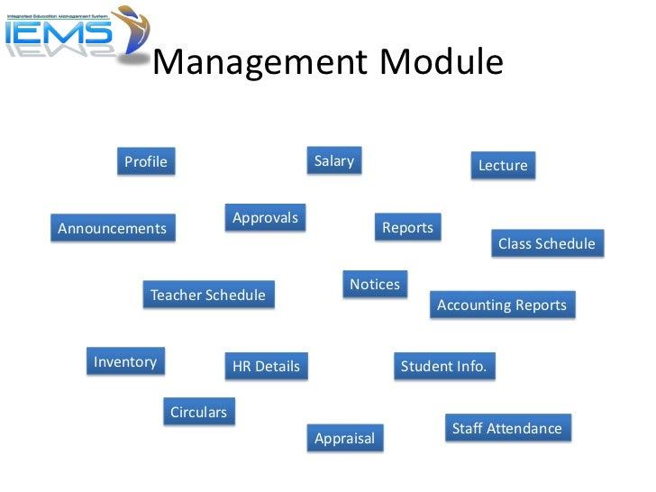 IEMS - Management Module