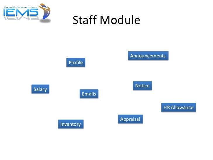 Staff Module                                  Announcements            Profile                                    NoticeSa...