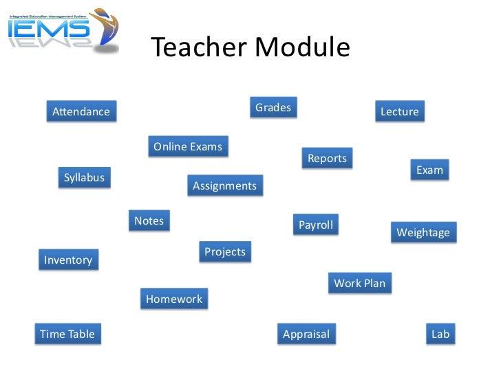 Teacher Module  Attendance                          Grades                     Lecture                  Online Exams      ...