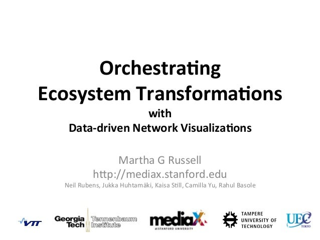 Orchestra)ng	  	  Ecosystem	  Transforma)ons	  	  with	  	  Data-­‐driven	  Network	  Visualiza)ons	  Martha	  G	  Russell...