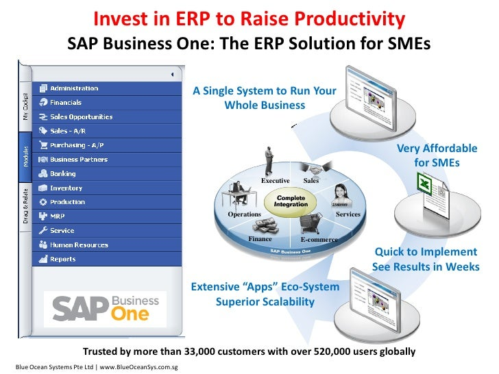 Invest in ERP to Raise Productivity                  SAP Business One: The ERP Solution for SMEs                          ...