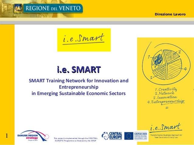 i.e. Smart