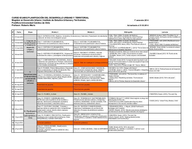 CURSO IEU4002 PLANIFICACIÓN DEL DESARROLLO URBANO Y TERRITORIAL Magíster en Desarrollo Urbano   Instituto de Estudios Urba...
