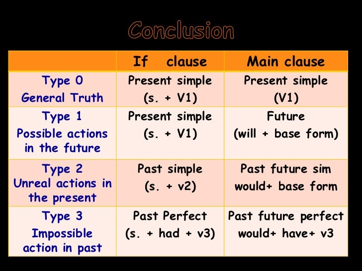 simple clause A clause is a section in a contract or other legal document the author's contract contained a clause giving him creative control over the films (grammar) a clause is a group of words that usually includes a subject and a predicate.