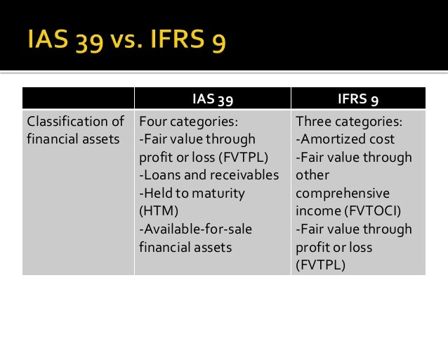 Ifrs stock options expense