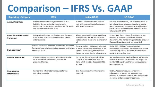 comparing ifrs to gaap The convergence of us gaap and ifrs: revenue recognition by colleen steele faculty advisor: le (emily) xu 12/15/2012.