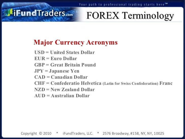 Forex acronyms
