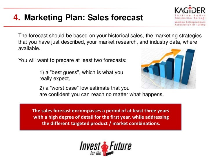 Sales And Marketing Business Plan