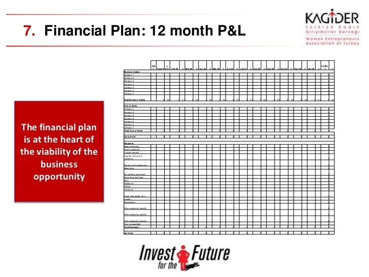 12 month business plan