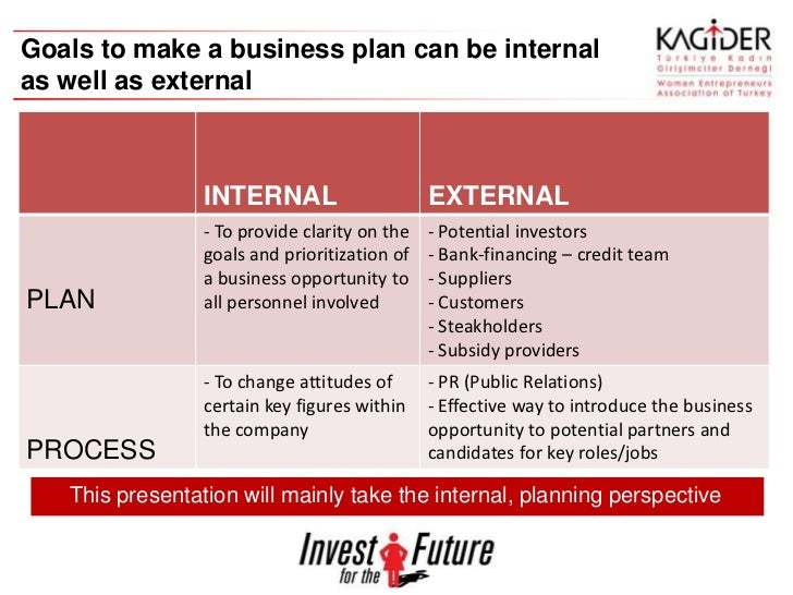 How to make an effective business plan