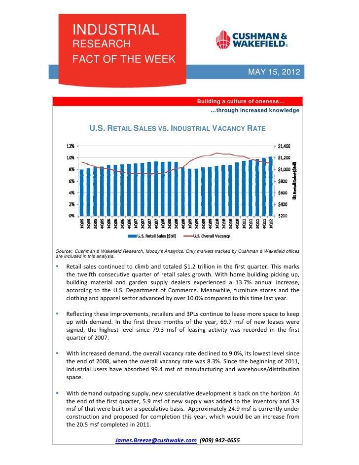Cushman & Wakefield - Industrial Fact of the Week - May, 15 2012