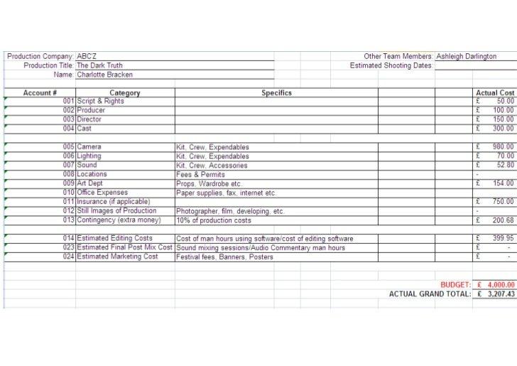 Ig2 task 1 budget and equipment