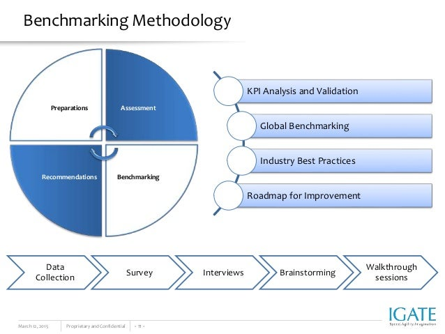 value chain and benchmarking in company analysis Benchmarking company analysis report 68 process to drive additional economic value at the many ways supply chain benchmarking can be used to.