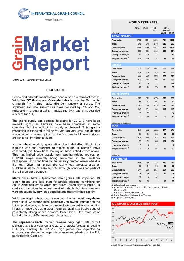grain market report 29 11-2012